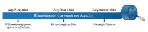 EPANAST_AIGAIO1