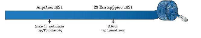 TRIPOL1