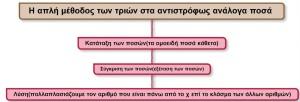 APLI_METH3_antistrofa1