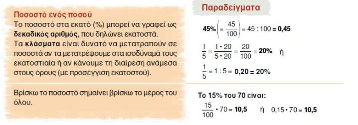 ΠΟΣΟΣΤΟ2