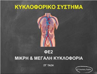 kykloforiko_2