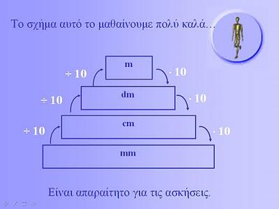 MHKOS3