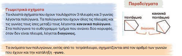 ΠΟΛΥΓΩΝΑ1