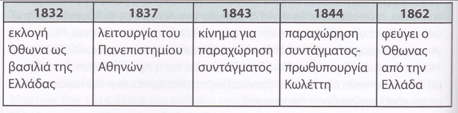 istorikh_grammi_19