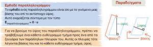 ΕΜΒΑΔΟ_ΠΑΡΑΛΓΡΑΜΜΟΥ1