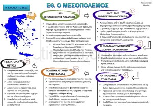 ΜΕΣΟΠΌΛΕΜΟΣ3