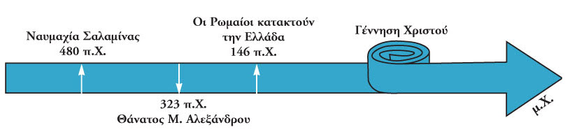 ISTORIKI_GRAM1