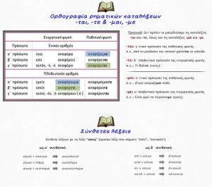 rimata - synthetes lekseis