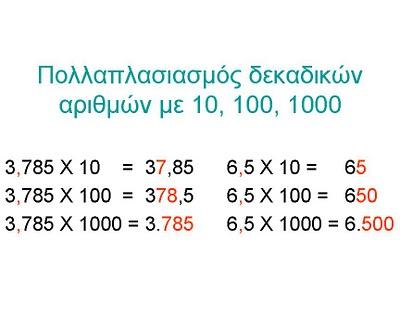 πολλαπλασιασμός 10, 100, 1000