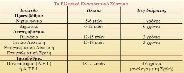 ΕΛΛΗΝ_ΕΚΠ_ΣΥΣΤΗΜΑ
