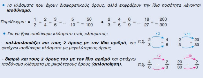 ΜΑΘΗΜΑΤΙΚΑ_ΚΕΦ17_1