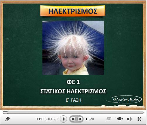STATIKOS_HLEKTR_A1