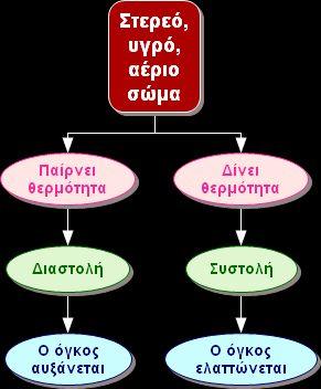 systoli_diastoli