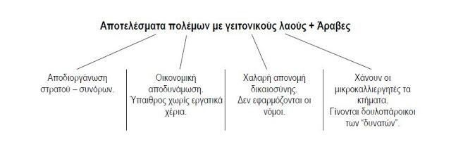 ΙΣΤΟΡΙΑ_ΚΕΦ23_1