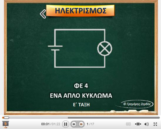 kykloma_2