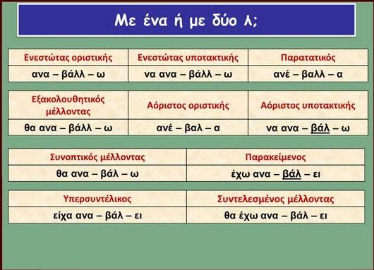 ΜΑΘΗΜΑΤ_ΚΑΤΑΣΚΕΥΕΣ_ΓΡΑΜΜΑΤΙΚΗ1