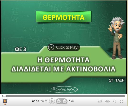THERMOTHTA_AKTINES