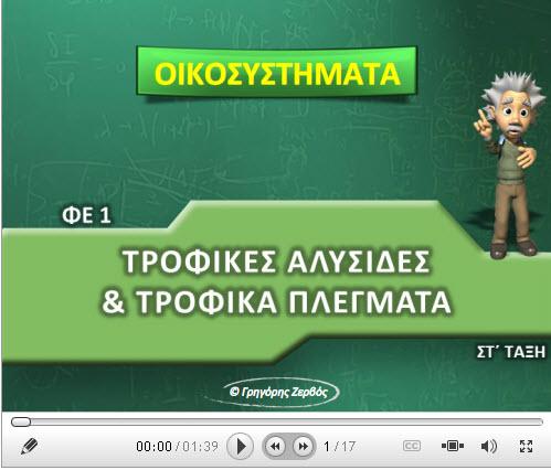FYSIKH_OIKOSYSTHMATA_1
