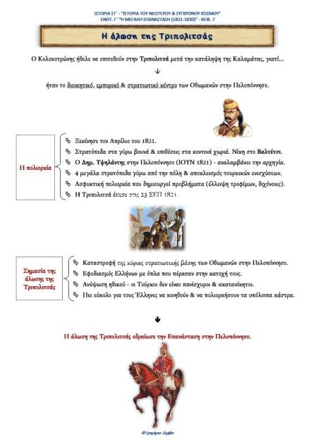 ISTOR_7_ALOSH_TRIPOL1