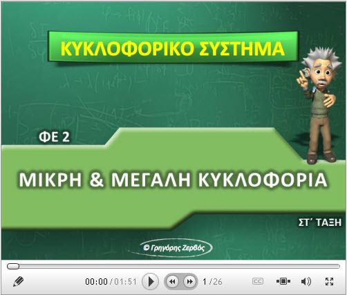 MIIKR_MEGAL_KYKLOFORIA