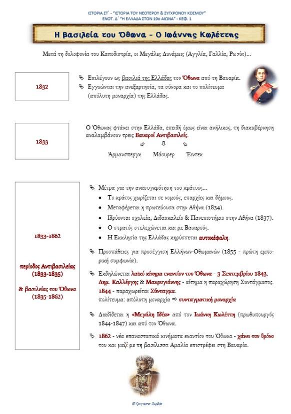 ENOTHTA_D_KEF_1_SXEDIO