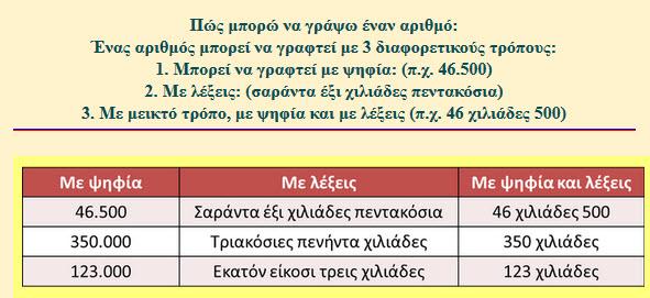 ΜΑΤΗΙΜΑΤΙΚΑ2