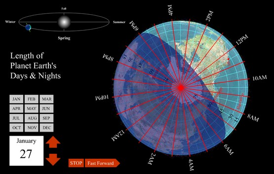 http://science.sbcc.edu/physics/flash/LengthofDay.swf